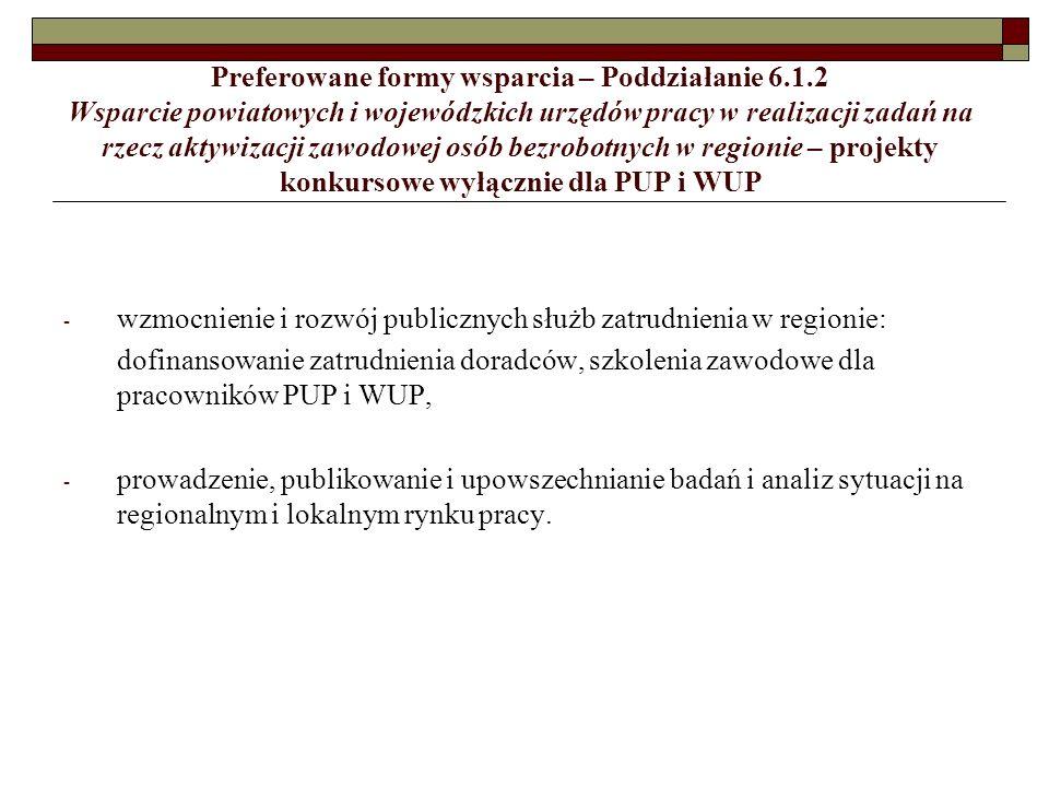 Kryteria wyboru projektów – konkurs w 2008 roku Działanie 8.1 Kryteria dostępu I.