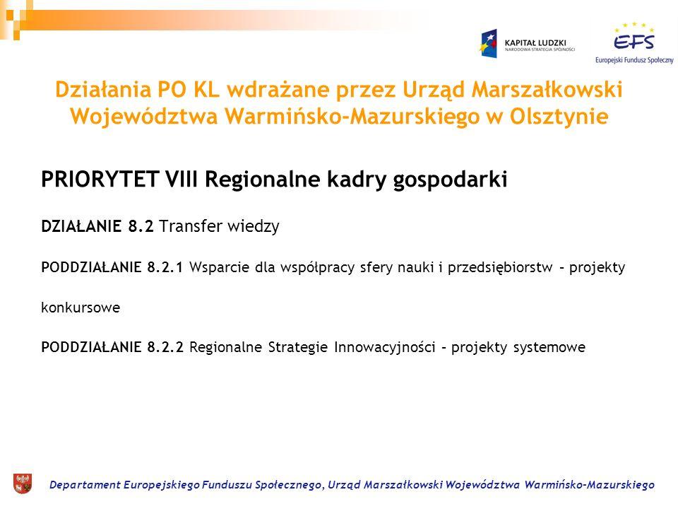 Departament Europejskiego Funduszu Społecznego, Urząd Marszałkowski Województwa Warmińsko-Mazurskiego Konkursy ogłoszone w 2008 r.: Stan na 28.04.2008 r.