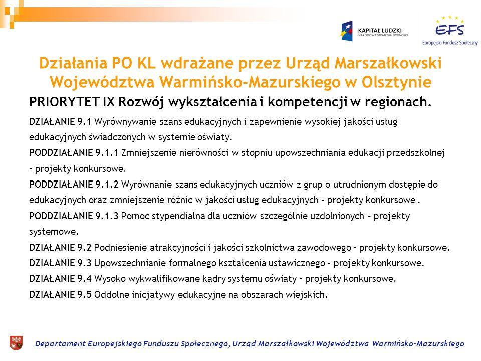 Departament Europejskiego Funduszu Społecznego, Urząd Marszałkowski Województwa Warmińsko-Mazurskiego PODSUMOWANIE KONKURSU PILOTAŻOWEGO z 2007 r.