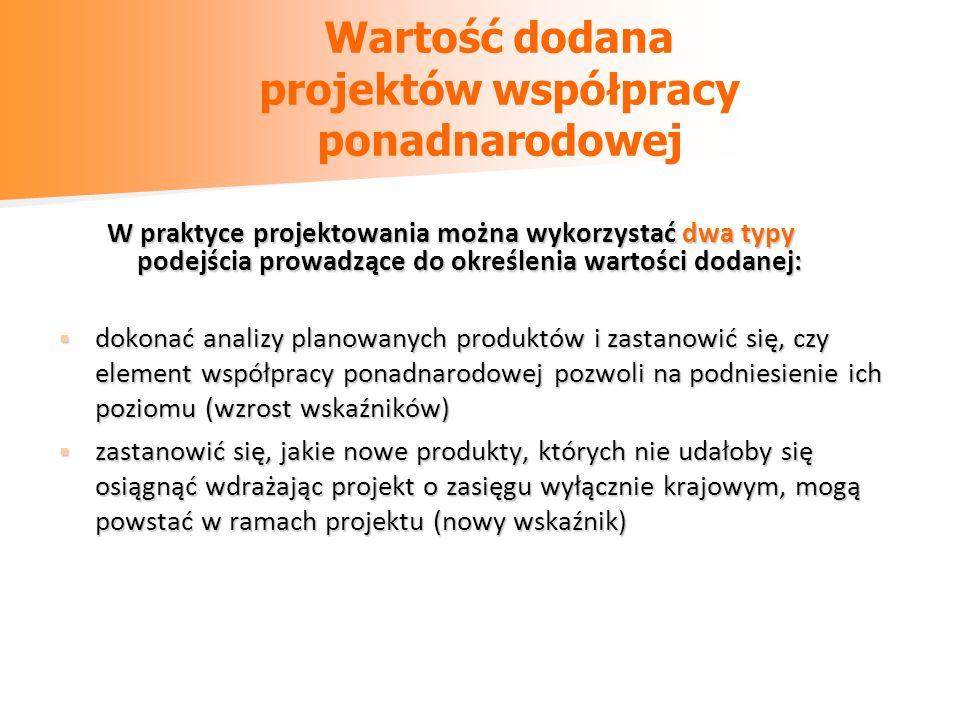 Formy działań kwalifikowanych w ramach konkursu nr 7/POKL/9.4/2011 1.