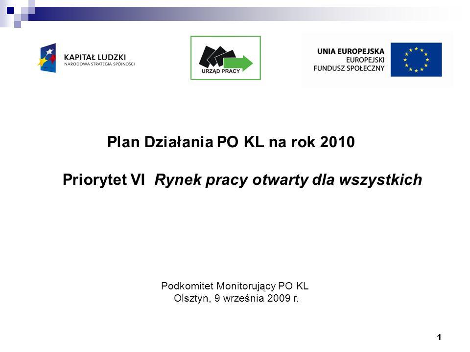 1 Podkomitet Monitorujący PO KL Olsztyn, 9 września 2009 r.