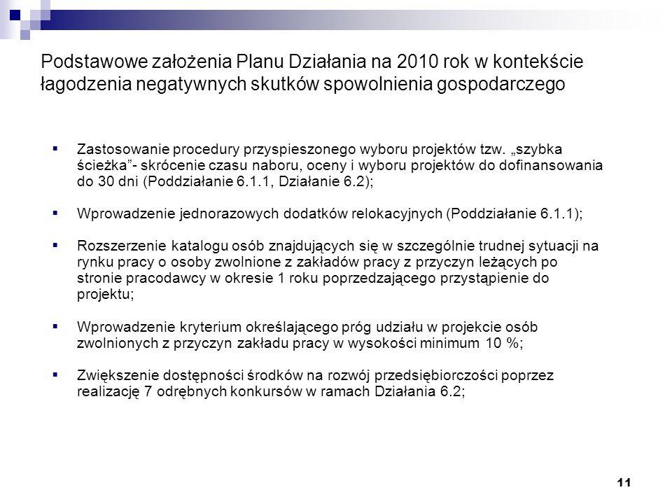 11 Podstawowe założenia Planu Działania na 2010 rok w kontekście łagodzenia negatywnych skutków spowolnienia gospodarczego Zastosowanie procedury przyspieszonego wyboru projektów tzw.