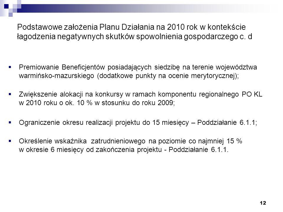 12 Podstawowe założenia Planu Działania na 2010 rok w kontekście łagodzenia negatywnych skutków spowolnienia gospodarczego c.
