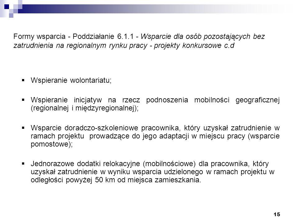 15 Formy wsparcia - Poddziałanie 6.1.1 - Wsparcie dla osób pozostających bez zatrudnienia na regionalnym rynku pracy - projekty konkursowe c.d Wspieranie wolontariatu; Wspieranie inicjatyw na rzecz podnoszenia mobilności geograficznej (regionalnej i międzyregionalnej); Wsparcie doradczo-szkoleniowe pracownika, który uzyskał zatrudnienie w ramach projektu prowadzące do jego adaptacji w miejscu pracy (wsparcie pomostowe); Jednorazowe dodatki relokacyjne (mobilnościowe) dla pracownika, który uzyskał zatrudnienie w wyniku wsparcia udzielonego w ramach projektu w odległości powyżej 50 km od miejsca zamieszkania.