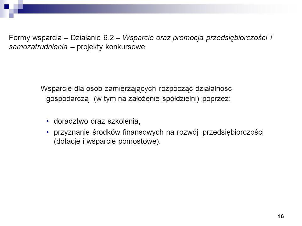 16 Formy wsparcia – Działanie 6.2 – Wsparcie oraz promocja przedsiębiorczości i samozatrudnienia – projekty konkursowe Wsparcie dla osób zamierzających rozpocząć działalność gospodarczą (w tym na założenie spółdzielni) poprzez: doradztwo oraz szkolenia, przyznanie środków finansowych na rozwój przedsiębiorczości (dotacje i wsparcie pomostowe).