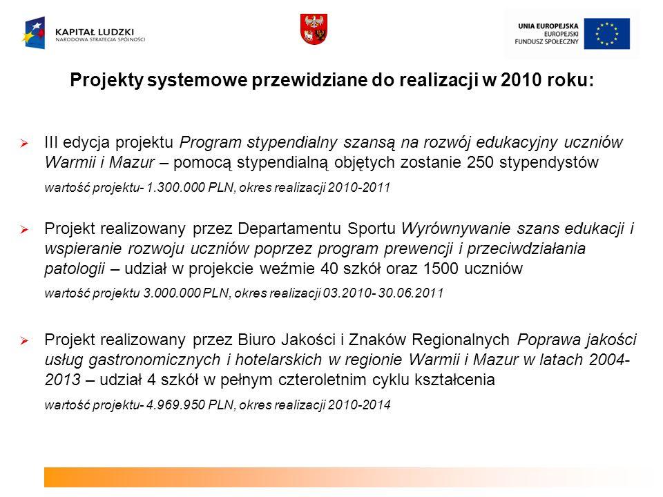 Projekty systemowe przewidziane do realizacji w 2010 roku: III edycja projektu Program stypendialny szansą na rozwój edukacyjny uczniów Warmii i Mazur – pomocą stypendialną objętych zostanie 250 stypendystów wartość projektu- 1.300.000 PLN, okres realizacji 2010-2011 Projekt realizowany przez Departamentu Sportu Wyrównywanie szans edukacji i wspieranie rozwoju uczniów poprzez program prewencji i przeciwdziałania patologii – udział w projekcie weźmie 40 szkół oraz 1500 uczniów wartość projektu 3.000.000 PLN, okres realizacji 03.2010- 30.06.2011 Projekt realizowany przez Biuro Jakości i Znaków Regionalnych Poprawa jakości usług gastronomicznych i hotelarskich w regionie Warmii i Mazur w latach 2004- 2013 – udział 4 szkół w pełnym czteroletnim cyklu kształcenia wartość projektu- 4.969.950 PLN, okres realizacji 2010-2014