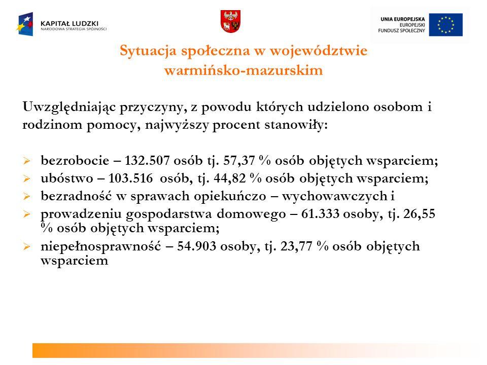 Sytuacja społeczna w województwie warmińsko-mazurskim Uwzględniając przyczyny, z powodu których udzielono osobom i rodzinom pomocy, najwyższy procent