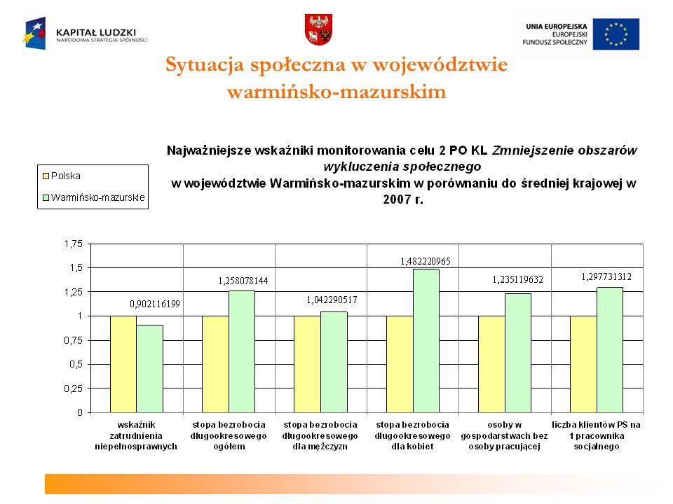 Sytuacja społeczna w województwie warmińsko-mazurskim