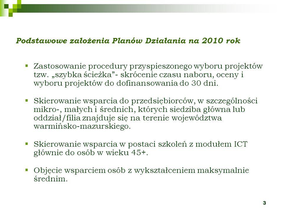 3 Podstawowe założenia Planów Działania na 2010 rok Zastosowanie procedury przyspieszonego wyboru projektów tzw.
