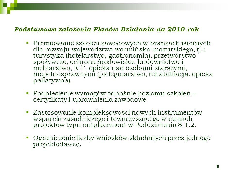 5 Podstawowe założenia Planów Działania na 2010 rok Premiowanie szkoleń zawodowych w branżach istotnych dla rozwoju województwa warmińsko-mazurskiego, tj.: turystyka (hotelarstwo, gastronomia), przetwórstwo spożywcze, ochrona środowiska, budownictwo i meblarstwo, ICT, opieka nad osobami starszymi, niepełnosprawnymi (pielęgniarstwo, rehabilitacja, opieka paliatywna).