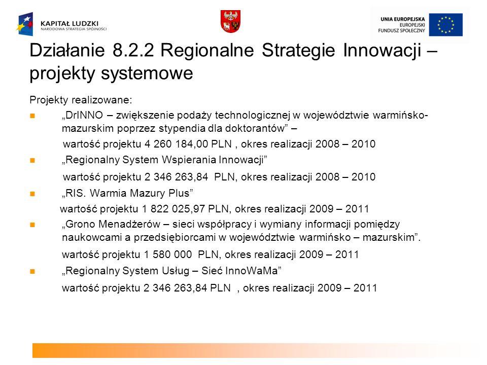Działanie 8.2.2 Regionalne Strategie Innowacji – projekty systemowe Projekty realizowane: DrINNO – zwiększenie podaży technologicznej w województwie w