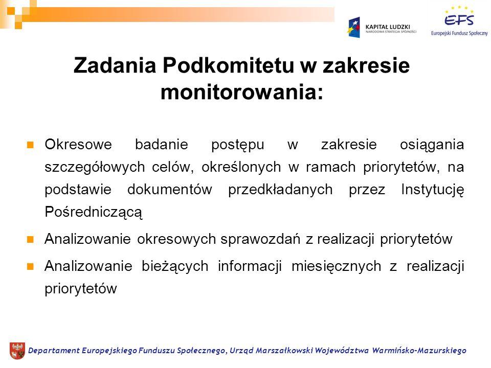 Okresowe badanie postępu w zakresie osiągania szczegółowych celów, określonych w ramach priorytetów, na podstawie dokumentów przedkładanych przez Instytucję Pośredniczącą Analizowanie okresowych sprawozdań z realizacji priorytetów Analizowanie bieżących informacji miesięcznych z realizacji priorytetów Departament Europejskiego Funduszu Społecznego, Urząd Marszałkowski Województwa Warmińsko-Mazurskiego Zadania Podkomitetu w zakresie monitorowania: