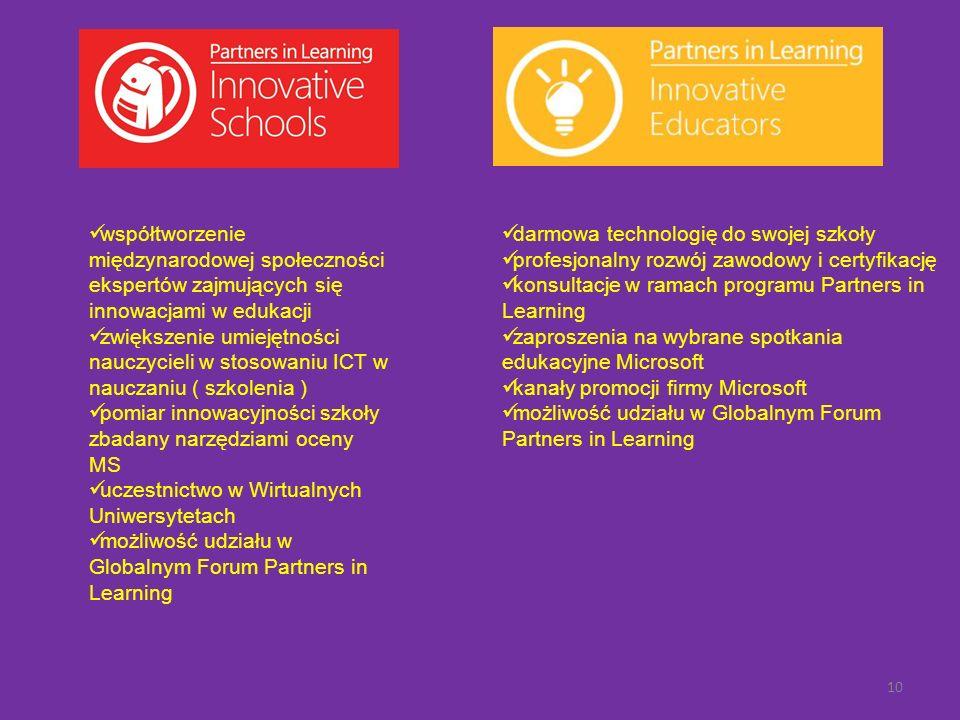 10 współtworzenie międzynarodowej społeczności ekspertów zajmujących się innowacjami w edukacji zwiększenie umiejętności nauczycieli w stosowaniu ICT w nauczaniu ( szkolenia ) pomiar innowacyjności szkoły zbadany narzędziami oceny MS uczestnictwo w Wirtualnych Uniwersytetach możliwość udziału w Globalnym Forum Partners in Learning darmowa technologię do swojej szkoły profesjonalny rozwój zawodowy i certyfikację konsultacje w ramach programu Partners in Learning zaproszenia na wybrane spotkania edukacyjne Microsoft kanały promocji firmy Microsoft możliwość udziału w Globalnym Forum Partners in Learning