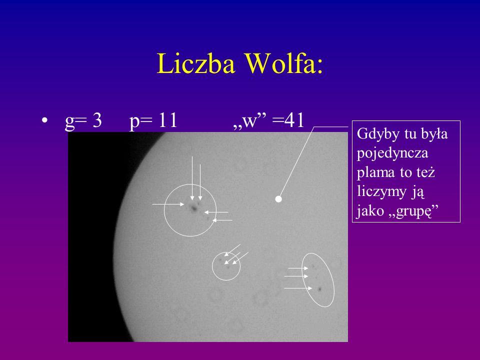 Liczba Wolfa: g= 3 p= 11w =41 Gdyby tu była pojedyncza plama to też liczymy ją jako grupę
