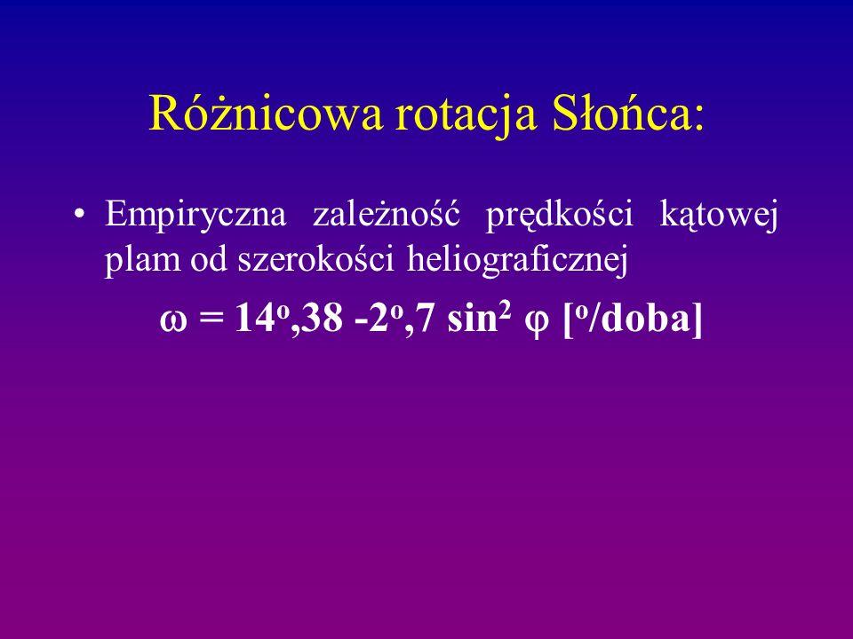 Różnicowa rotacja Słońca: Empiryczna zależność prędkości kątowej plam od szerokości heliograficznej = 14 o,38 -2 o,7 sin 2 [ o /doba]
