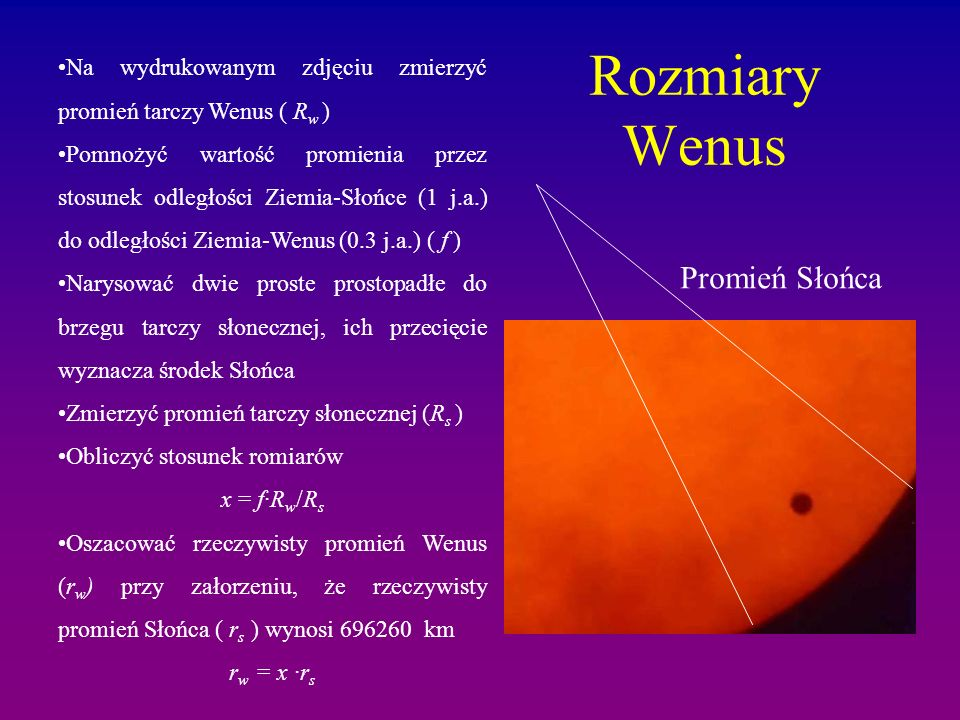 Rozmiary Wenus Na wydrukowanym zdjęciu zmierzyć promień tarczy Wenus ( R w ) Pomnożyć wartość promienia przez stosunek odległości Ziemia-Słońce (1 j.a.) do odległości Ziemia-Wenus (0.3 j.a.) ( f ) Narysować dwie proste prostopadłe do brzegu tarczy słonecznej, ich przecięcie wyznacza środek Słońca Zmierzyć promień tarczy słonecznej (R s ) Obliczyć stosunek romiarów x = f·R w /R s Oszacować rzeczywisty promień Wenus (r w ) przy załorzeniu, że rzeczywisty promień Słońca ( r s ) wynosi 696260 km r w = x ·r s Promień Słońca