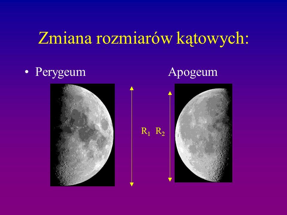 Zmiana rozmiarów kątowych: PerygeumApogeum R 1 R 2