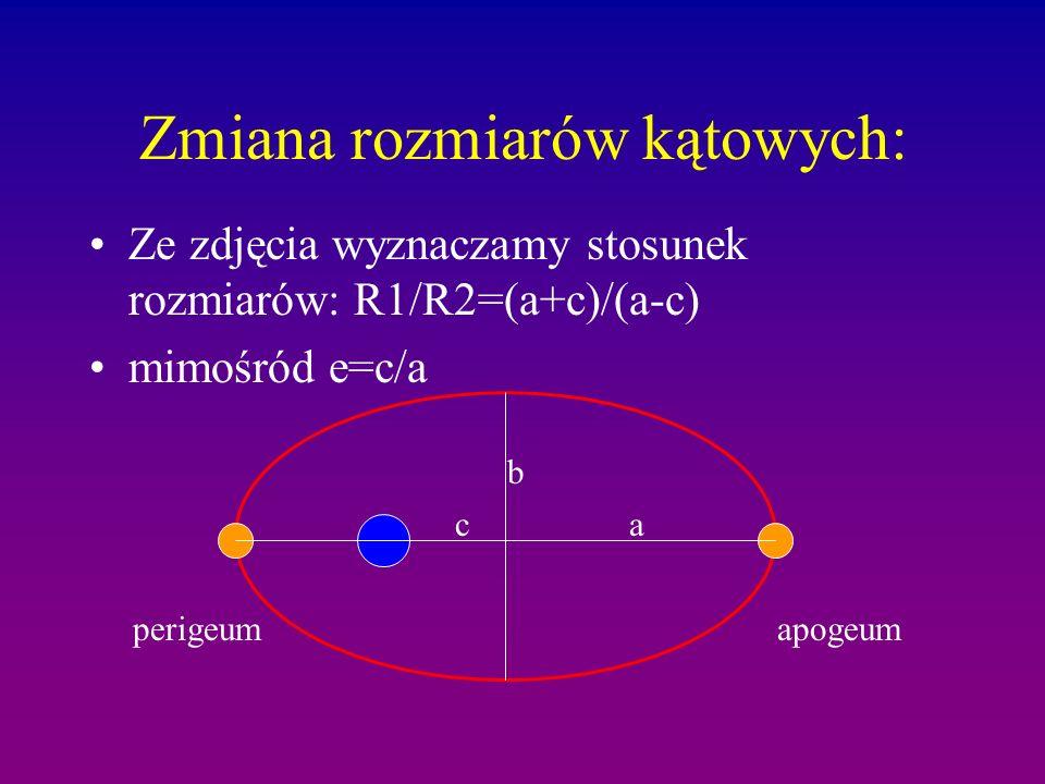 Zmiana rozmiarów kątowych: Ze zdjęcia wyznaczamy stosunek rozmiarów: R1/R2=(a+c)/(a-c) mimośród e=c/a a b c perigeumapogeum