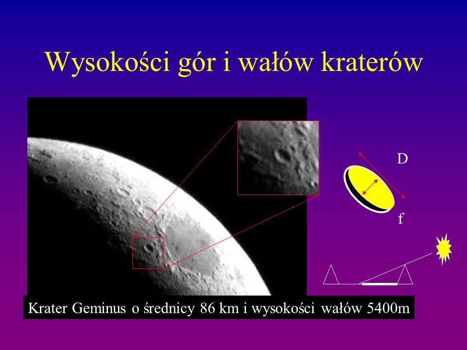 Wysokości gór i wałów kraterów D f Krater Geminus o średnicy 86 km i wysokości wałów 5400m