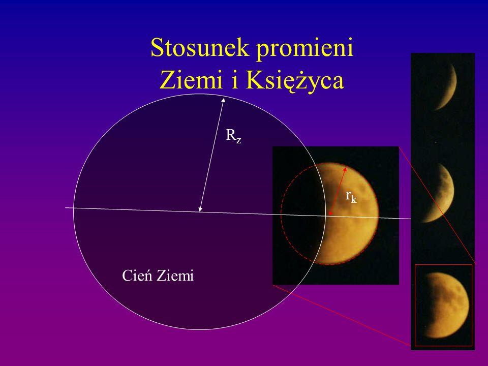 Stosunek promieni Ziemi i Księżyca RzRz rkrk Cień Ziemi