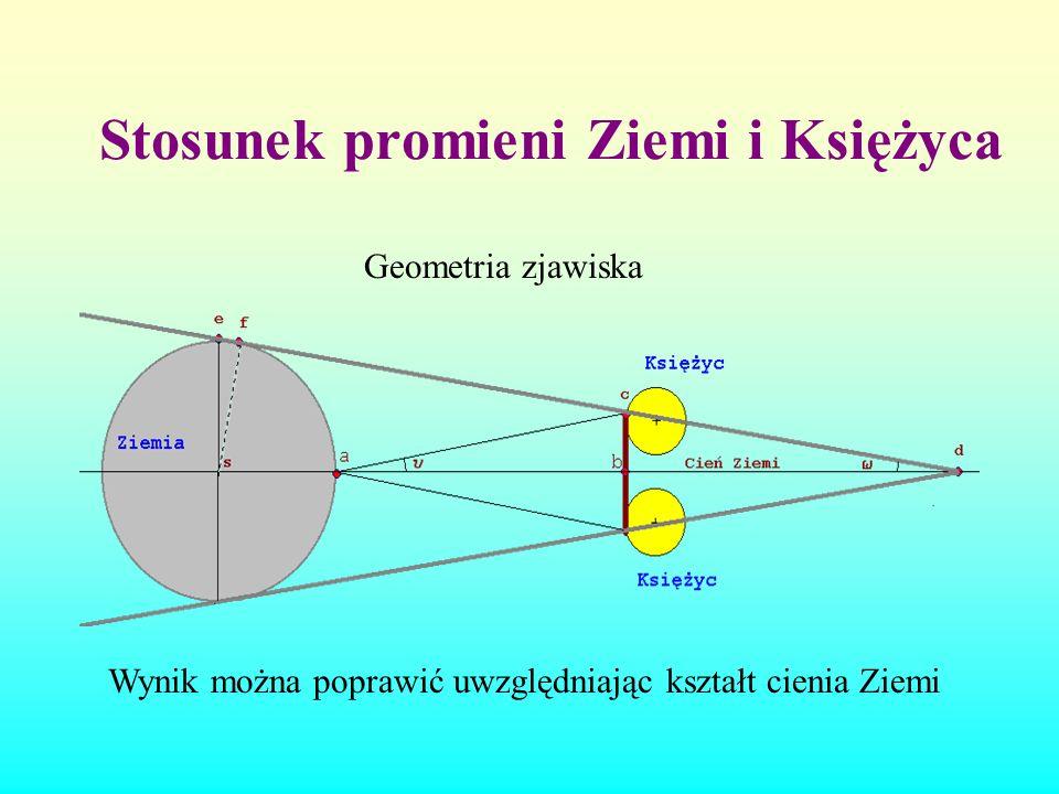 Stosunek promieni Ziemi i Księżyca Geometria zjawiska Wynik można poprawić uwzględniając kształt cienia Ziemi