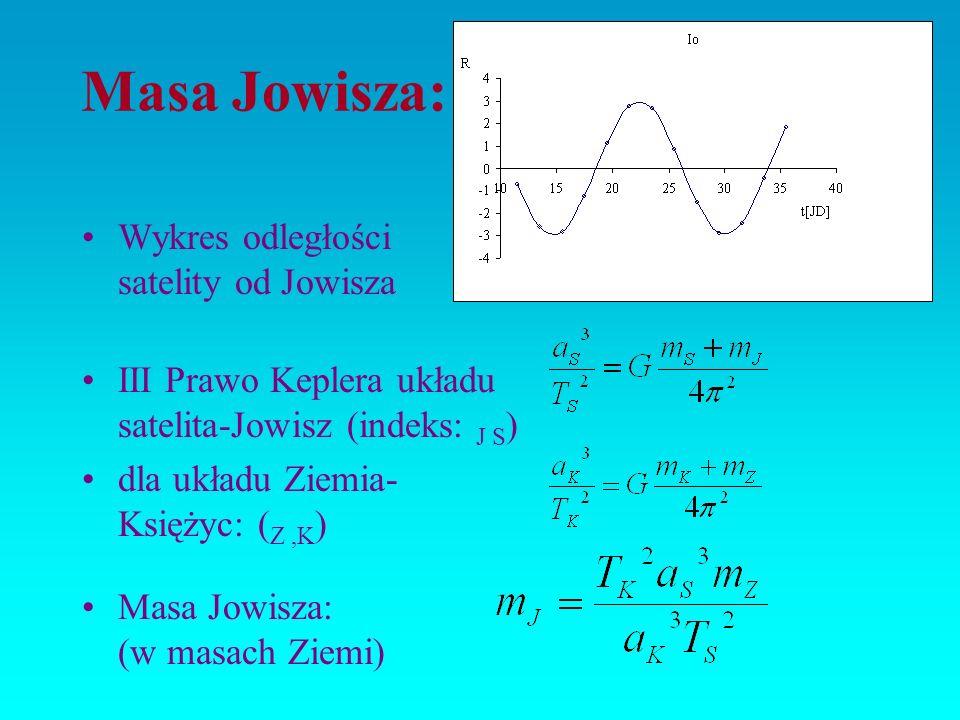 Masa Jowisza: Wykres odległości satelity od Jowisza III Prawo Keplera układu satelita-Jowisz (indeks: J S ) dla układu Ziemia- Księżyc: ( Z,K ) Masa Jowisza: (w masach Ziemi)