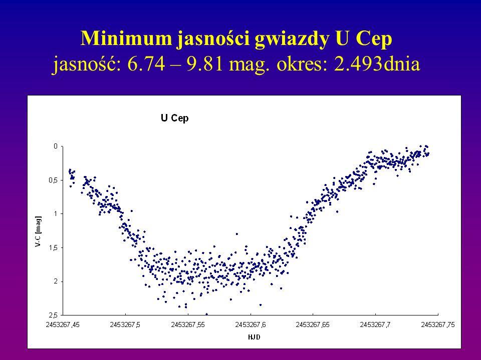Minimum jasności gwiazdy U Cep jasność: 6.74 – 9.81 mag. okres: 2.493dnia