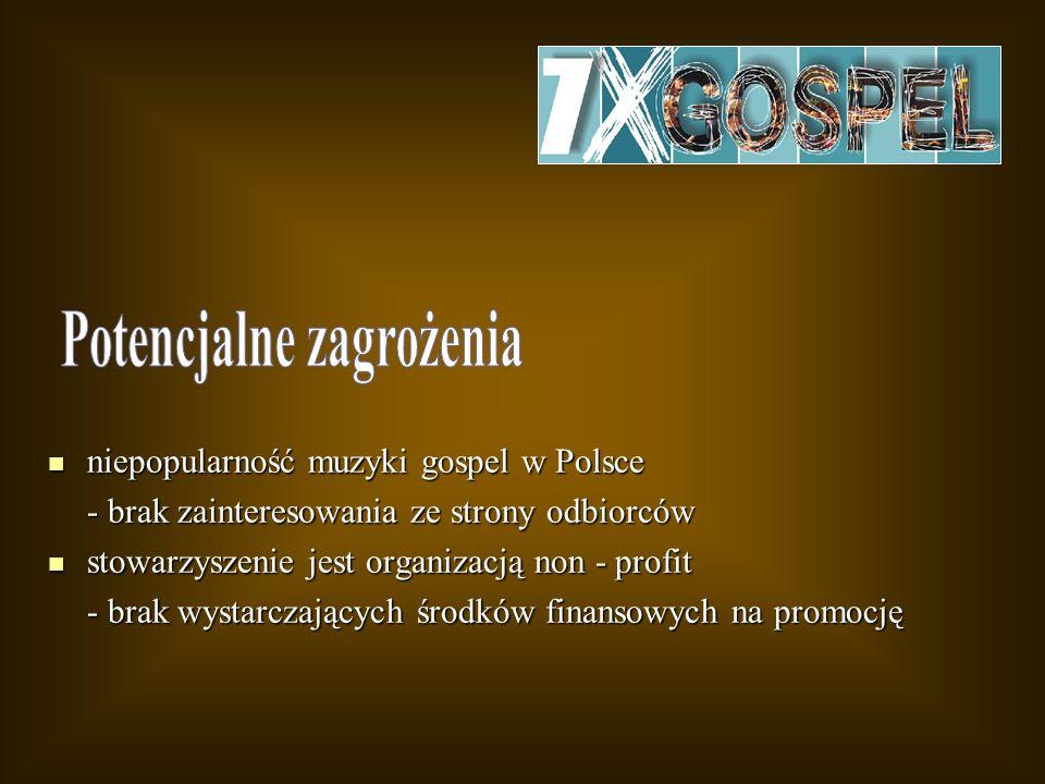niepopularność muzyki gospel w Polsce niepopularność muzyki gospel w Polsce - brak zainteresowania ze strony odbiorców stowarzyszenie jest organizacją