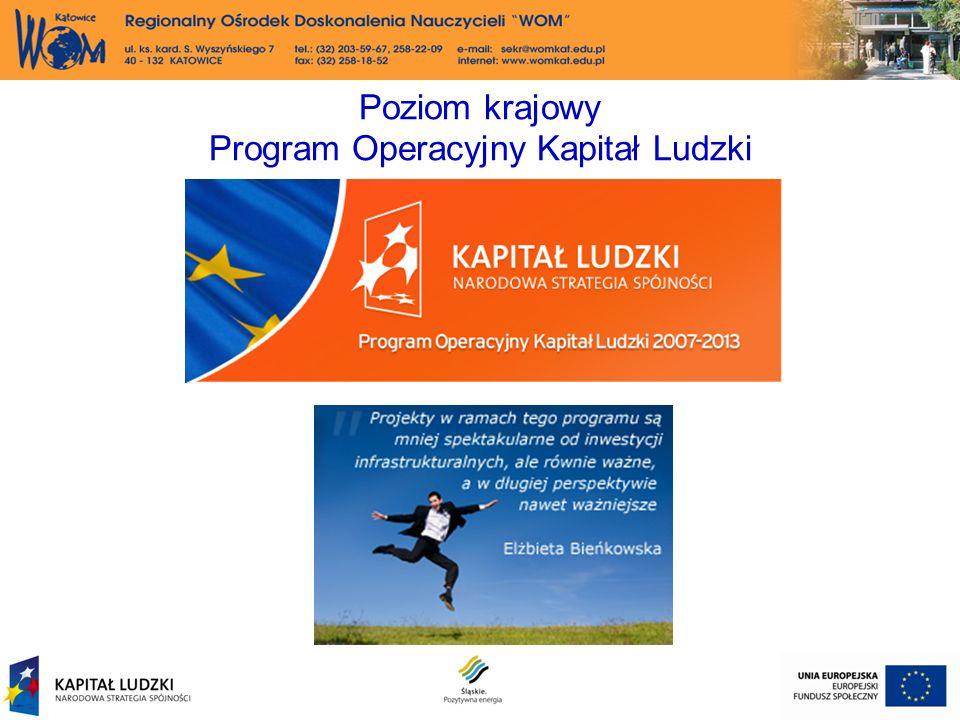 Poziom krajowy Program Operacyjny Kapitał Ludzki