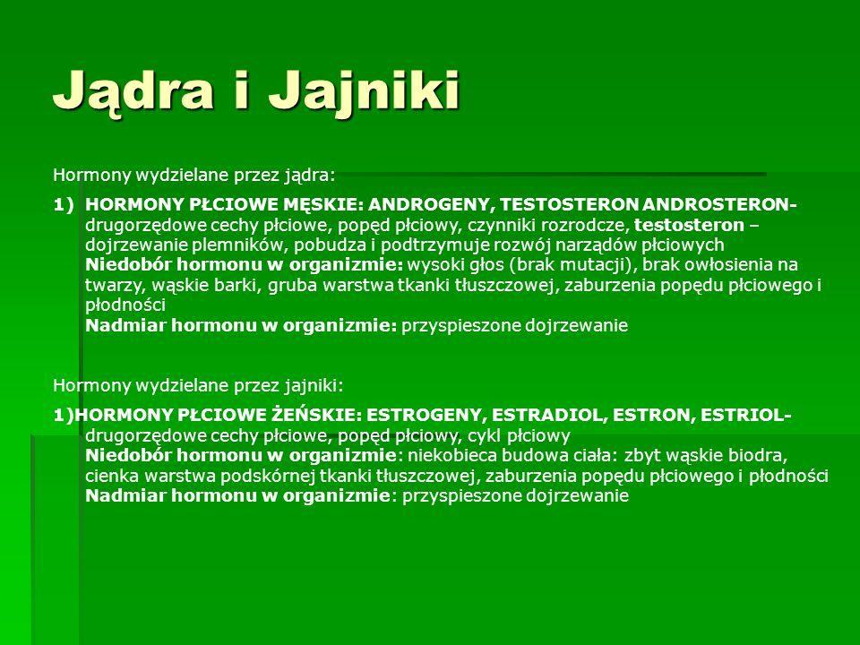 Jądra i Jajniki Hormony wydzielane przez jądra: 1)HORMONY PŁCIOWE MĘSKIE: ANDROGENY, TESTOSTERON ANDROSTERON- drugorzędowe cechy płciowe, popęd płciow