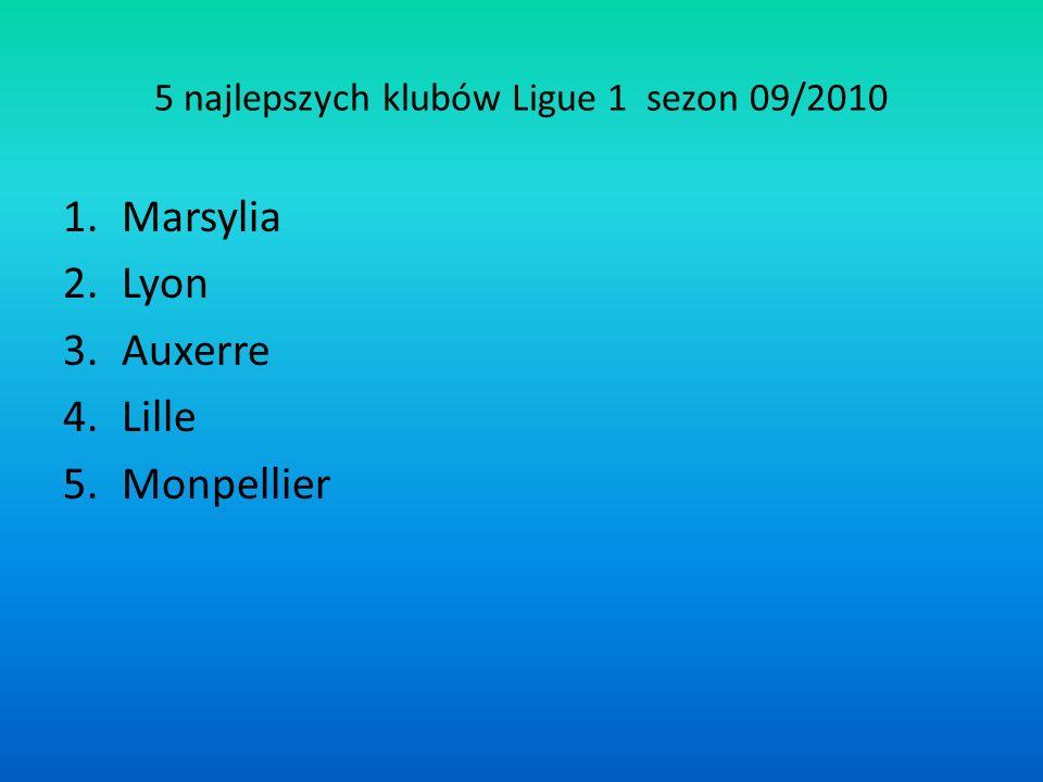 Najlepsi francuscy piłkarze 2009 roku 1.Yoann Gourcuff (Bordeaux) 127 pkt 2.