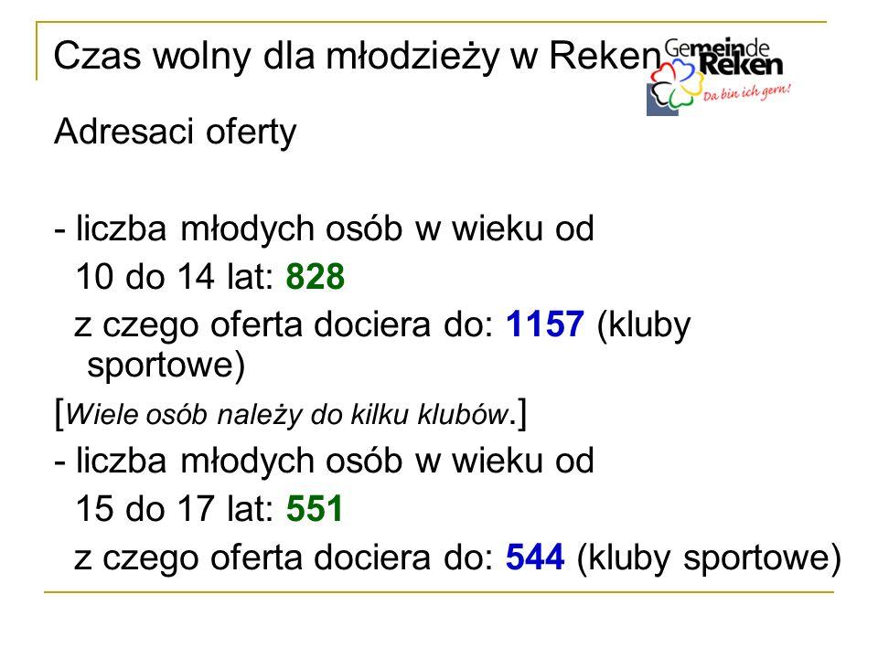 Czas wolny dla młodzieży w Reken Adresaci oferty - liczba młodych osób w wieku od 10 do 14 lat: 828 z czego oferta dociera do: 1157 (kluby sportowe) [