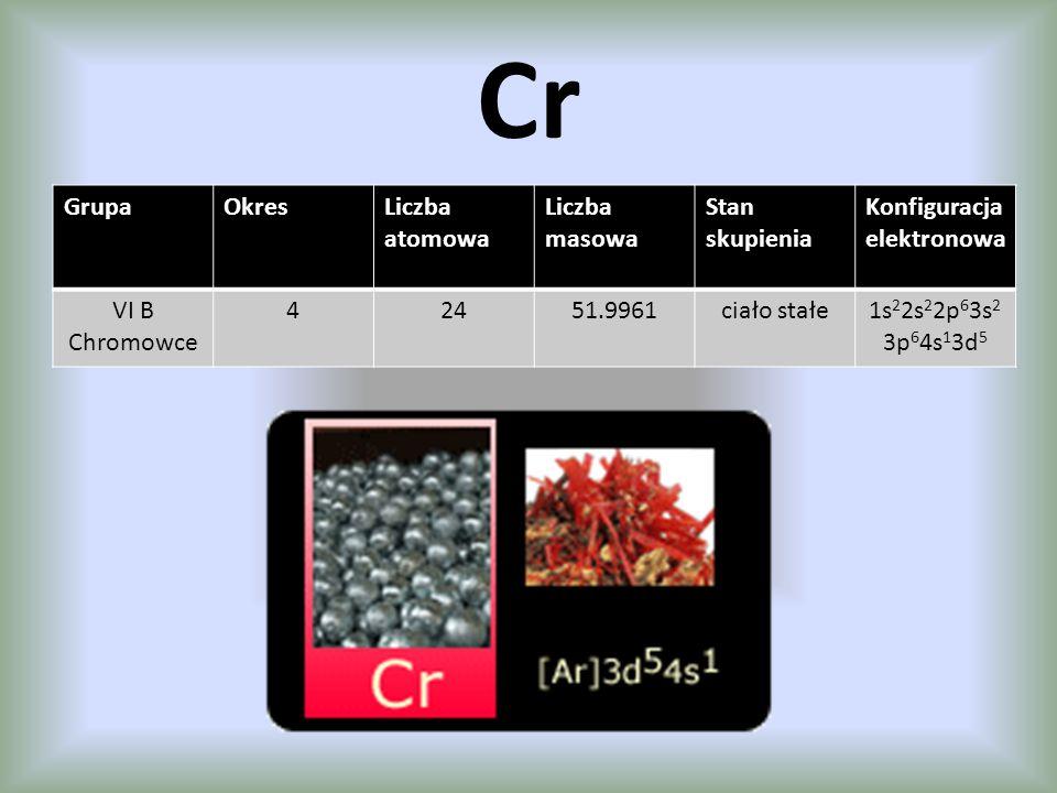 Cr GrupaOkresLiczba atomowa Liczba masowa Stan skupienia Konfiguracja elektronowa VI B Chromowce 42451.9961ciało stałe1s 2 2s 2 2p 6 3s 2 3p 6 4s 1 3d