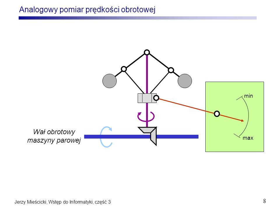 Jerzy Mieścicki, Wstęp do Informatyki, część 3 9 Analogowa regulacja prędkości obrotowej (James Watt) min max Dopływ pary Silnik parowy Sprzężenie zwrotne, zagadnienie stabilności