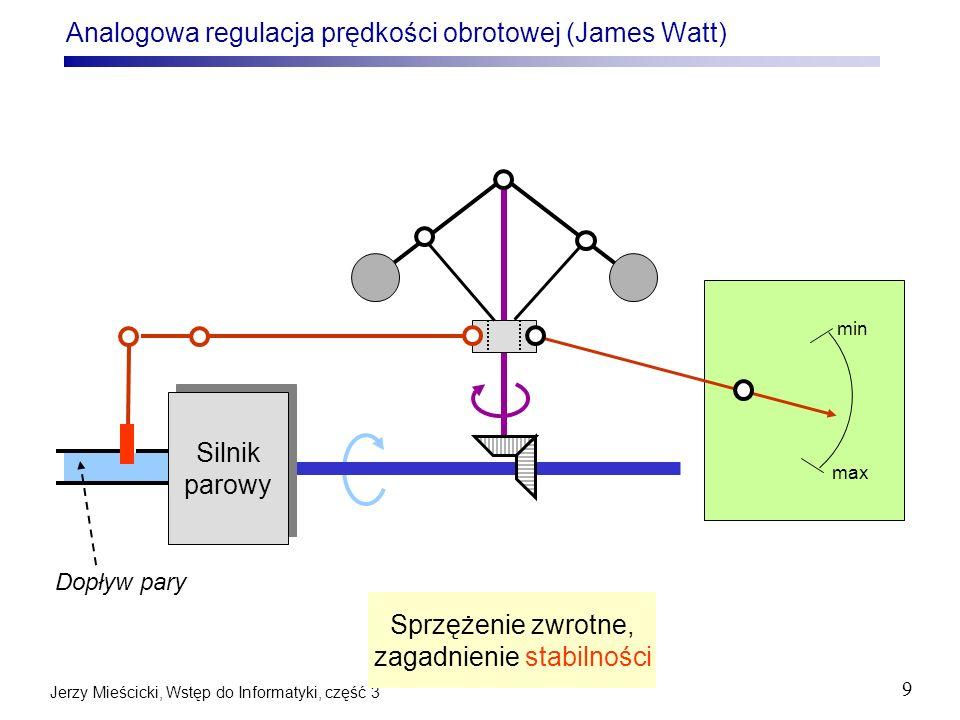 Jerzy Mieścicki, Wstęp do Informatyki, część 3 30 Przekształcenie Fouriera (J.