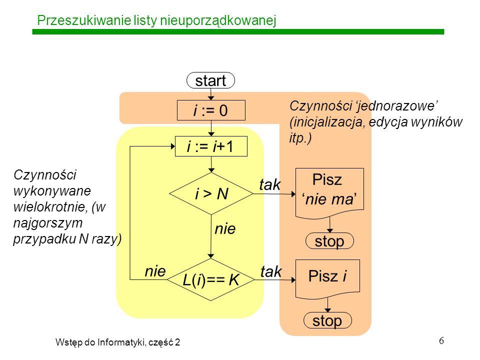 Wstęp do Informatyki, część 2 57 Funkcja dostosowania a1a1 w1w1 p1p1 a2a2 w2w2 p2p2 a3a3 w3w3 p3p3 c 1.23.70.224.30.034.50.451.13.32.4 f v (t) = 1.2sin(3.7t+ 0.22) + 4.3sin(0.03t+ 4.5) + 0.45sin(1.1t+ 3.3) + 2.4 Jakieś przypadkowe wartości v y t y4y4 f v (x) Miara dostosowania dla wektora v: φ(v)= (y i – f v (t i ) ) 2 i t 1 t 2 t 3 t 4...