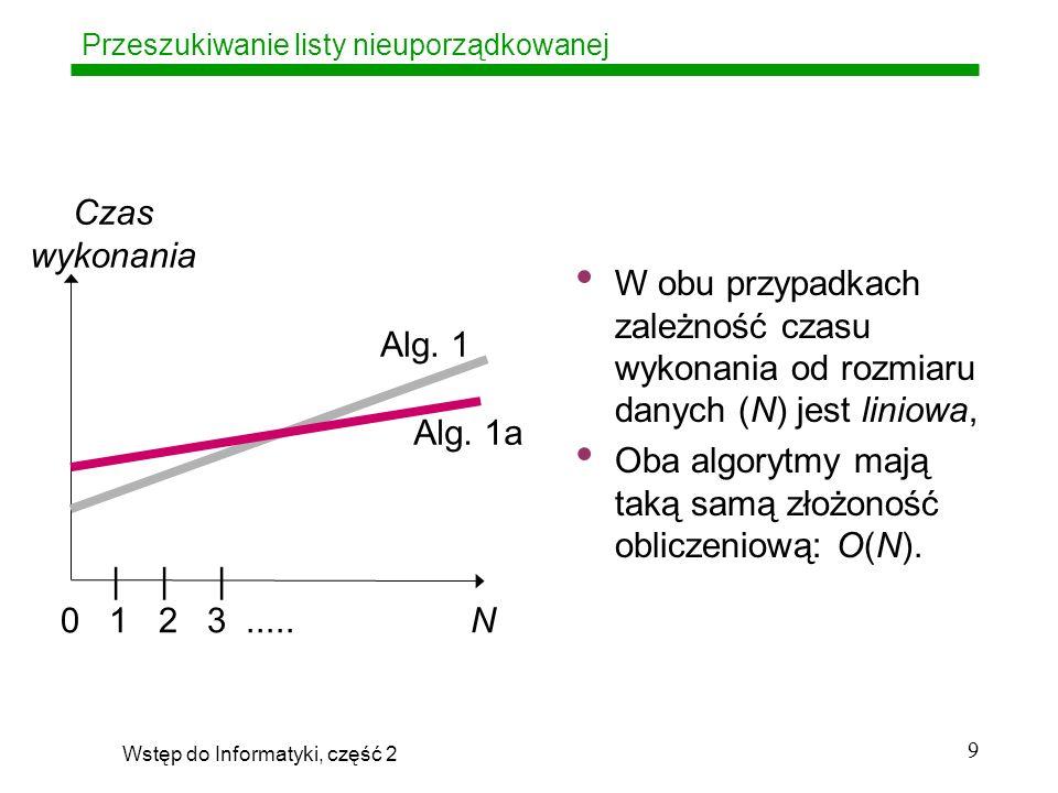 Wstęp do Informatyki, część 2 20 Problem komiwojażera W G GG P PP R R R Dla N = 4: WWWWWW 4*3*2*1 = N .
