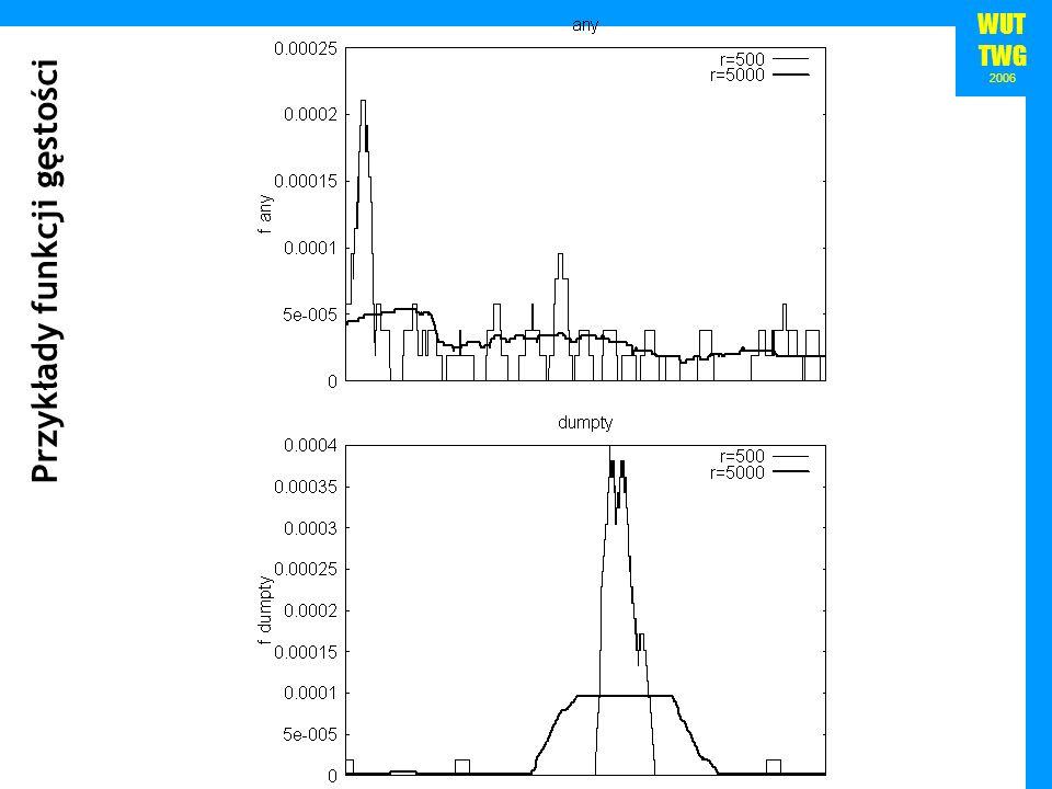 WUT TWG 2006 Przykłady funkcji gęstości