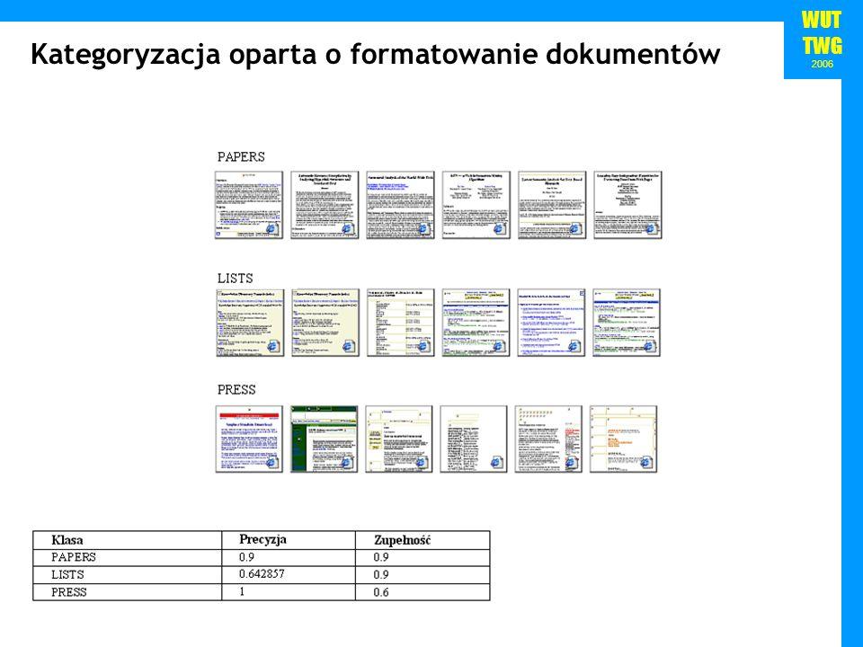 WUT TWG 2006 Kategoryzacja oparta o formatowanie dokumentów
