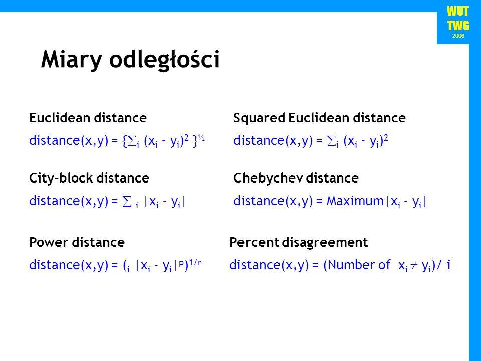 WUT TWG 2006 Miary odległości Euclidean distance distance(x,y) = { i (x i - y i ) 2 } ½ Squared Euclidean distance distance(x,y) = i (x i - y i ) 2 Ci