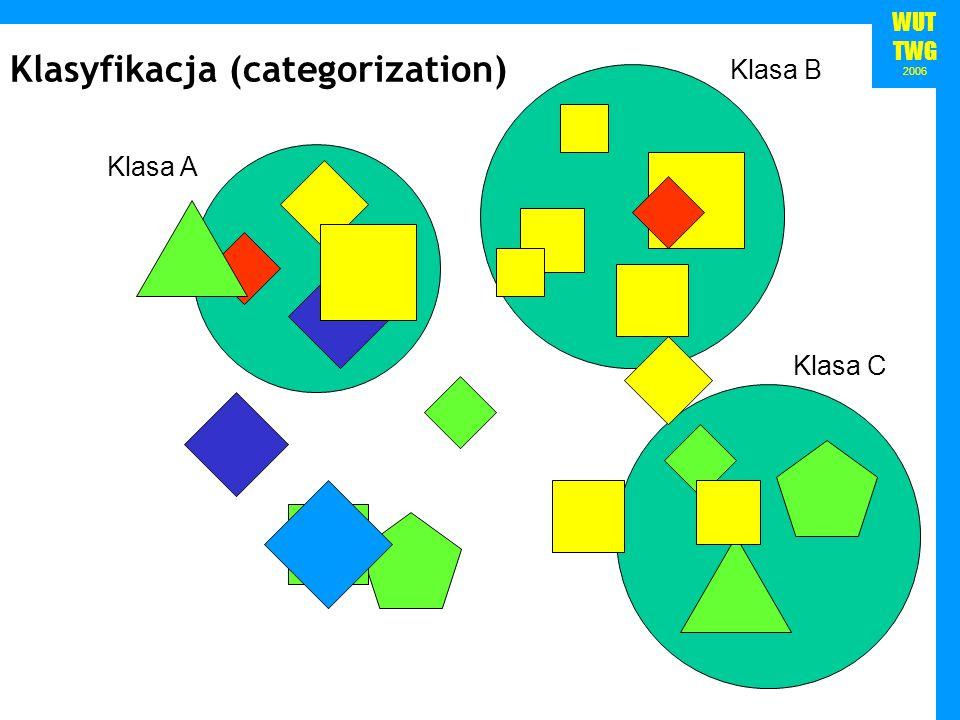 WUT TWG 2006 Klasa A Klasa B Klasa C Klasyfikacja (categorization)