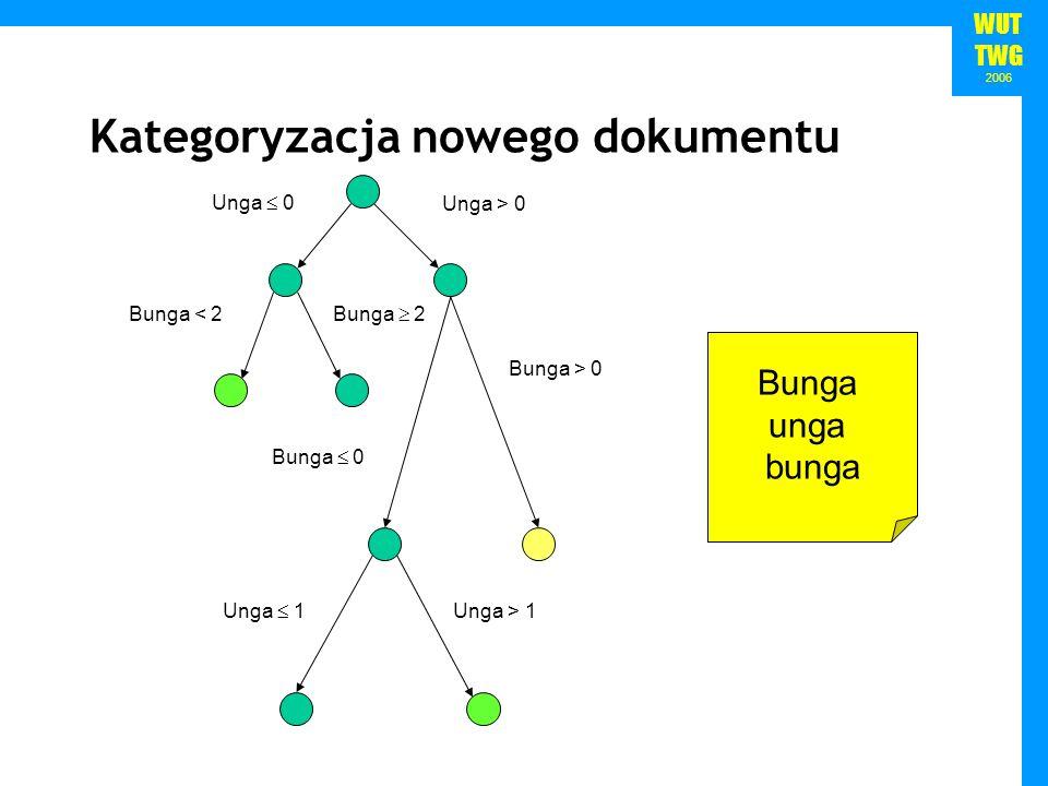 WUT TWG 2006 Kategoryzacja nowego dokumentu Unga > 0 Unga 0 Bunga < 2 Bunga 2 Bunga 0 Bunga > 0 Unga 1 Unga > 1 Bunga unga bunga Bunga unga bunga