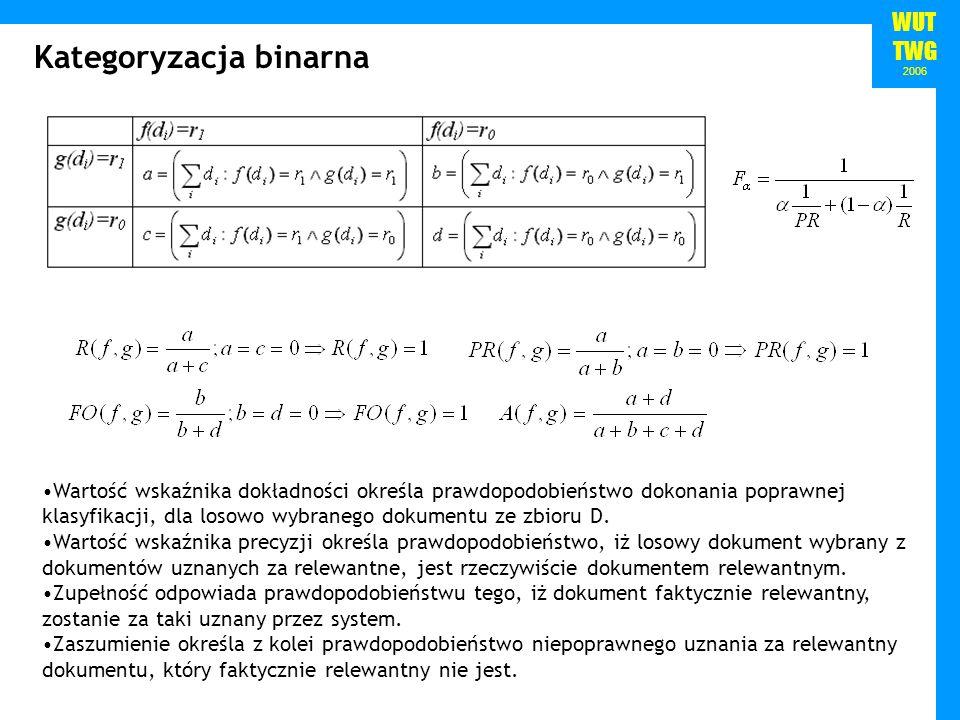 WUT TWG 2006 Kategoryzacja binarna Wartość wskaźnika dokładności określa prawdopodobieństwo dokonania poprawnej klasyfikacji, dla losowo wybranego dok