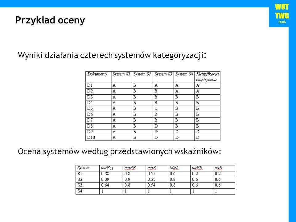 WUT TWG 2006 Przykład oceny Wyniki działania czterech systemów kategoryzacji : Ocena systemów według przedstawionych wskaźników: