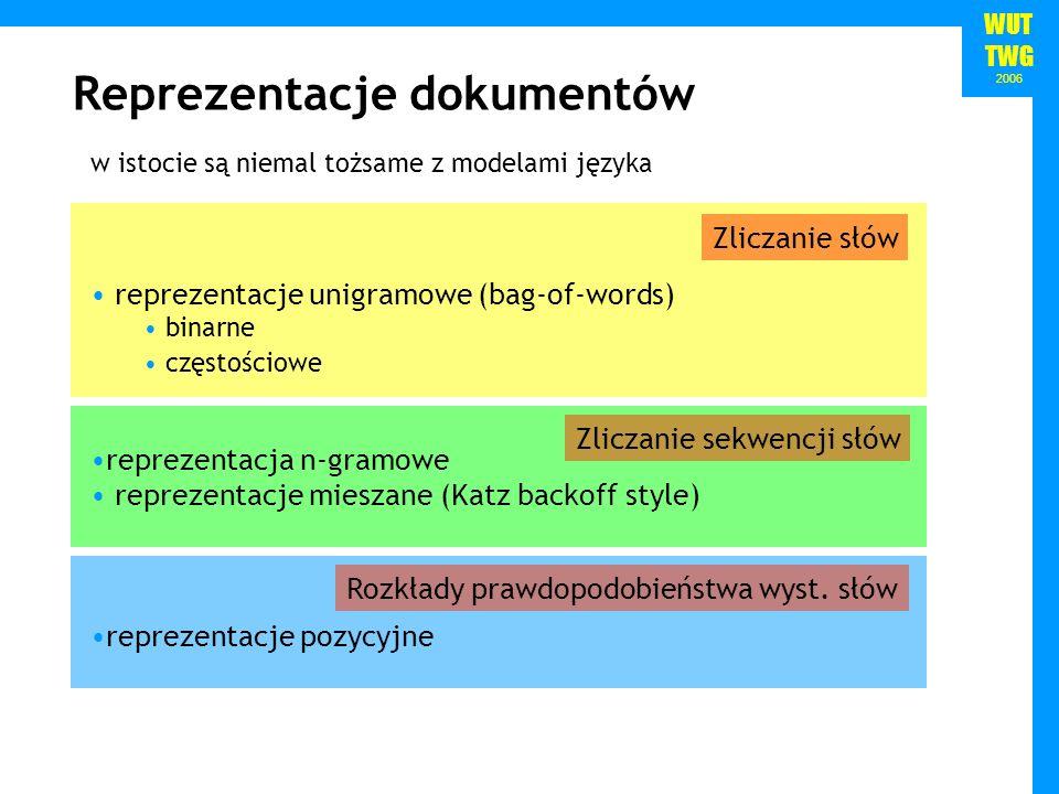 WUT TWG 2006 Zliczanie słów Zliczanie sekwencji słów Rozkłady prawdopodobieństwa wyst. słów Reprezentacje dokumentów reprezentacje unigramowe (bag-of-