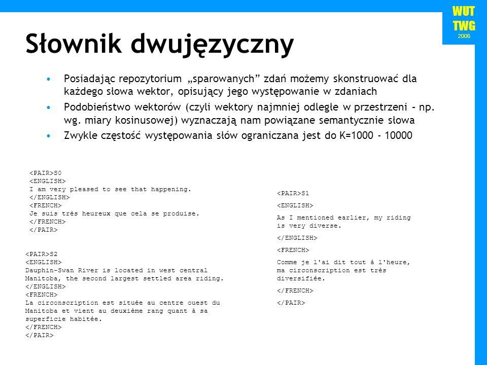 WUT TWG 2006 Słownik dwujęzyczny Posiadając repozytorium sparowanych zdań możemy skonstruować dla każdego słowa wektor, opisujący jego występowanie w zdaniach Podobieństwo wektorów (czyli wektory najmniej odległe w przestrzeni – np.