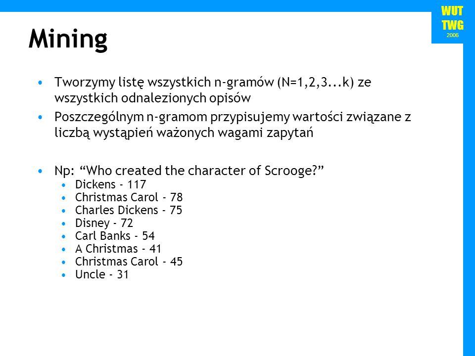 WUT TWG 2006 Mining Tworzymy listę wszystkich n-gramów (N=1,2,3...k) ze wszystkich odnalezionych opisów Poszczególnym n-gramom przypisujemy wartości związane z liczbą wystąpień ważonych wagami zapytań Np: Who created the character of Scrooge.