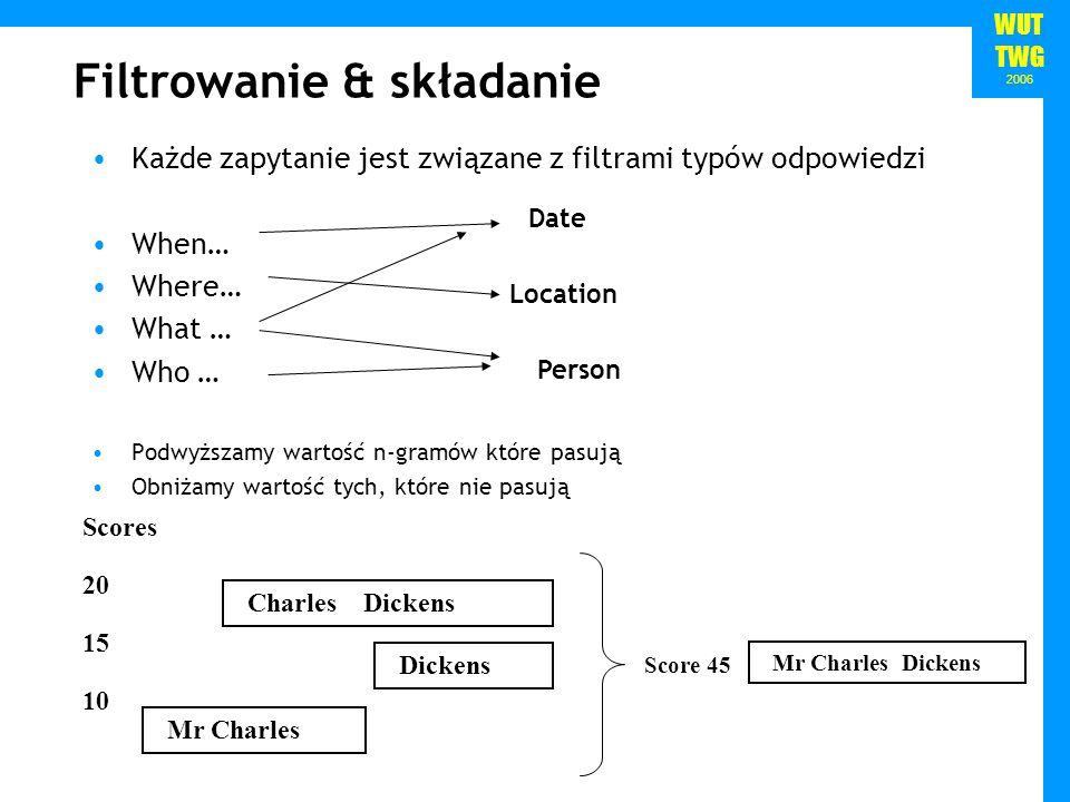 WUT TWG 2006 Filtrowanie & składanie Każde zapytanie jest związane z filtrami typów odpowiedzi When… Where… What … Who … Podwyższamy wartość n-gramów które pasują Obniżamy wartość tych, które nie pasują Date Location Person Dickens Charles Dickens Mr Charles Scores 20 15 10 Mr Charles Dickens Score 45