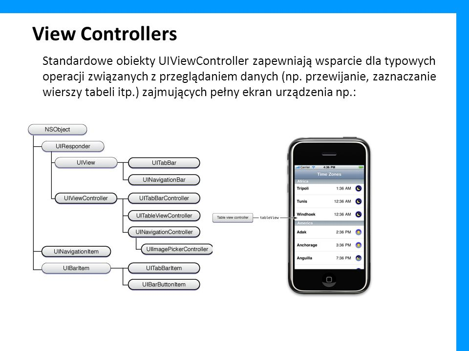 Standardowe obiekty UIViewController zapewniają wsparcie dla typowych operacji związanych z przeglądaniem danych (np. przewijanie, zaznaczanie wierszy
