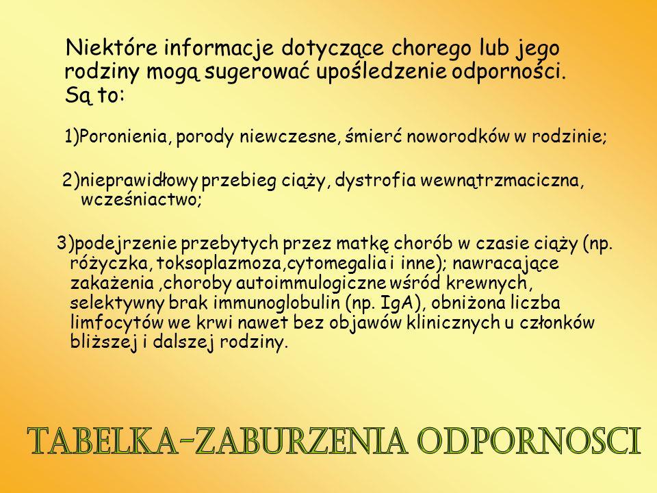 Niektóre informacje dotyczące chorego lub jego rodziny mogą sugerować upośledzenie odporności. Są to: 1)Poronienia, porody niewczesne, śmierć noworodk